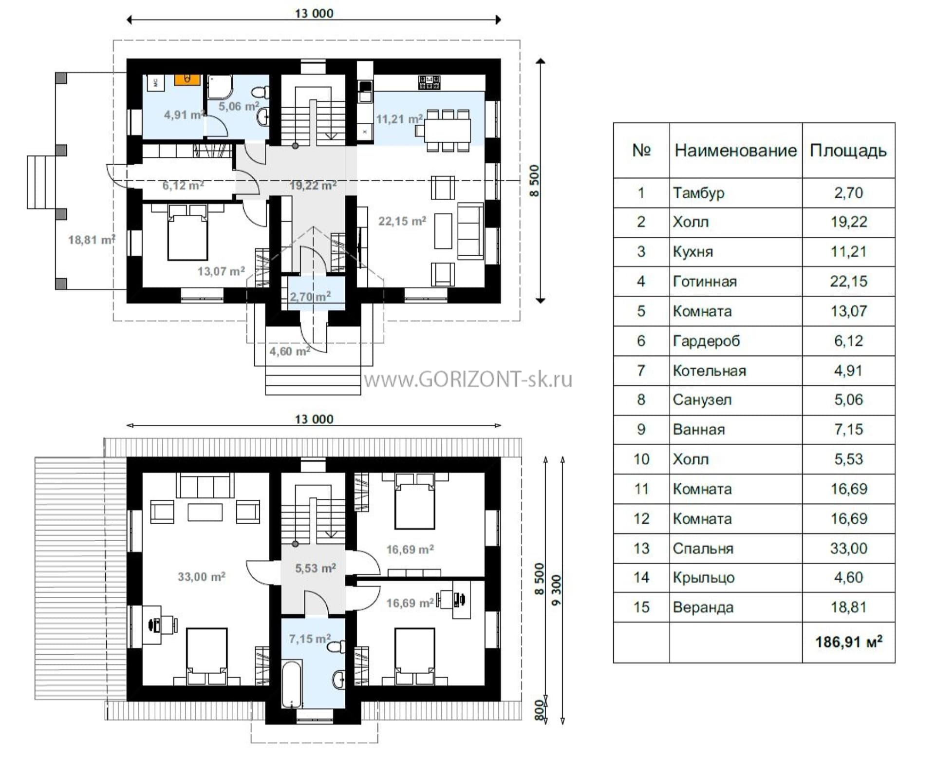 Дом Милена план