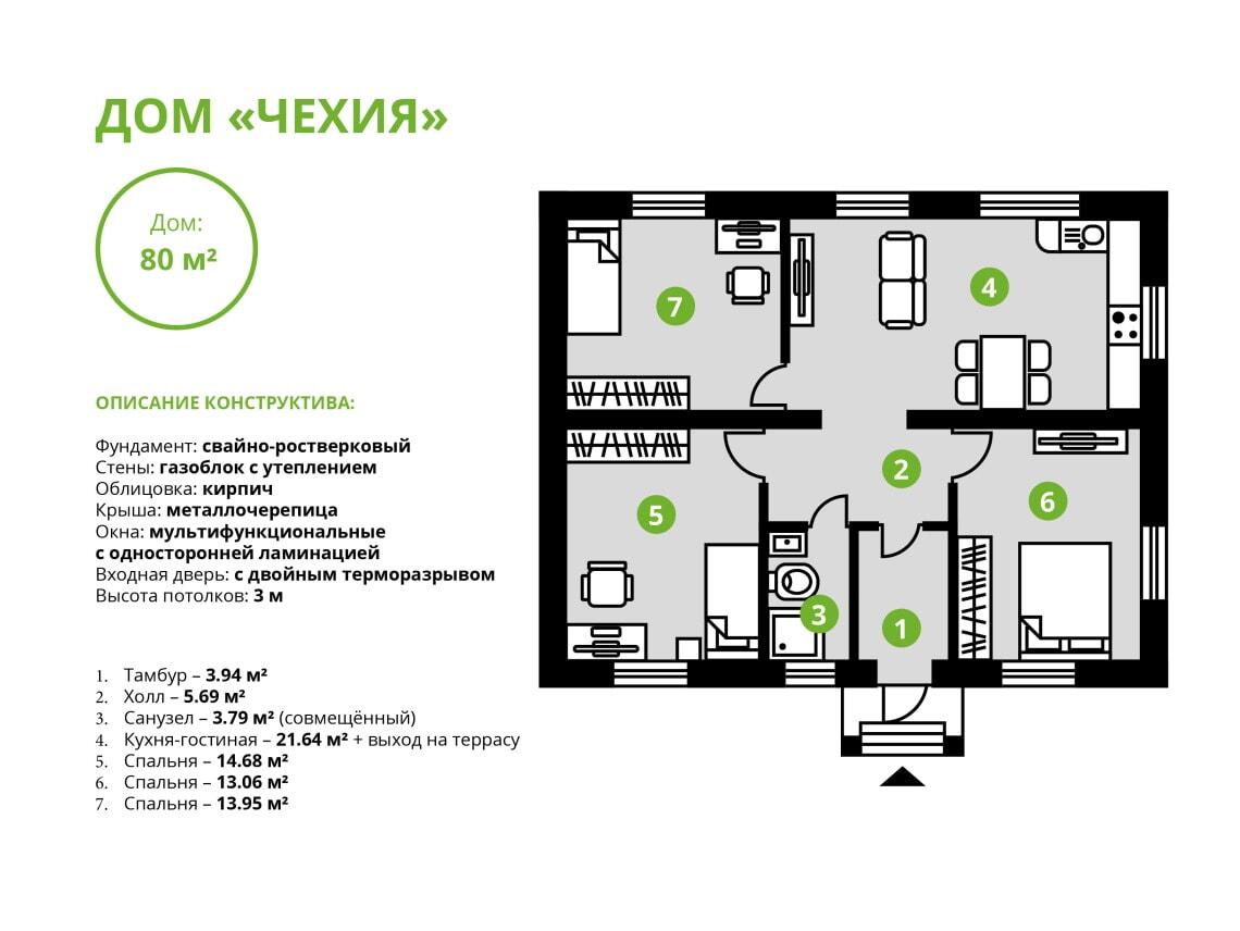 Дом Чехия план