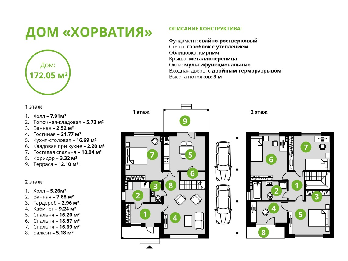 Дом Хорватия план