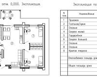 6_planirovka_2x